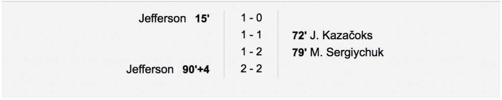 score du match truqué Gzira Ventspils